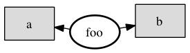 Foo_a_b